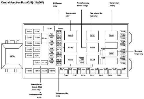 small resolution of 2001 ford f250 v10 fuse box diagram