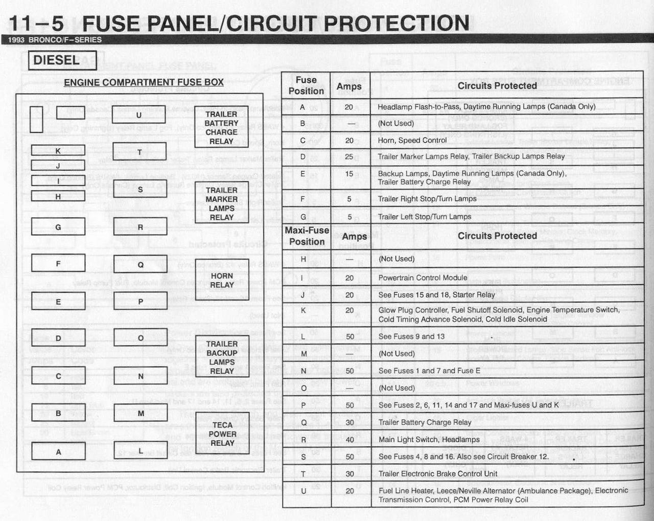 1992 Ford Bronco Wiring Diagram