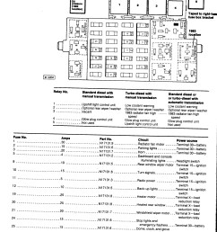 2007 audi a6 fuse box diagram wiring diagram databasea6 fuse diagram [ 2235 x 3085 Pixel ]