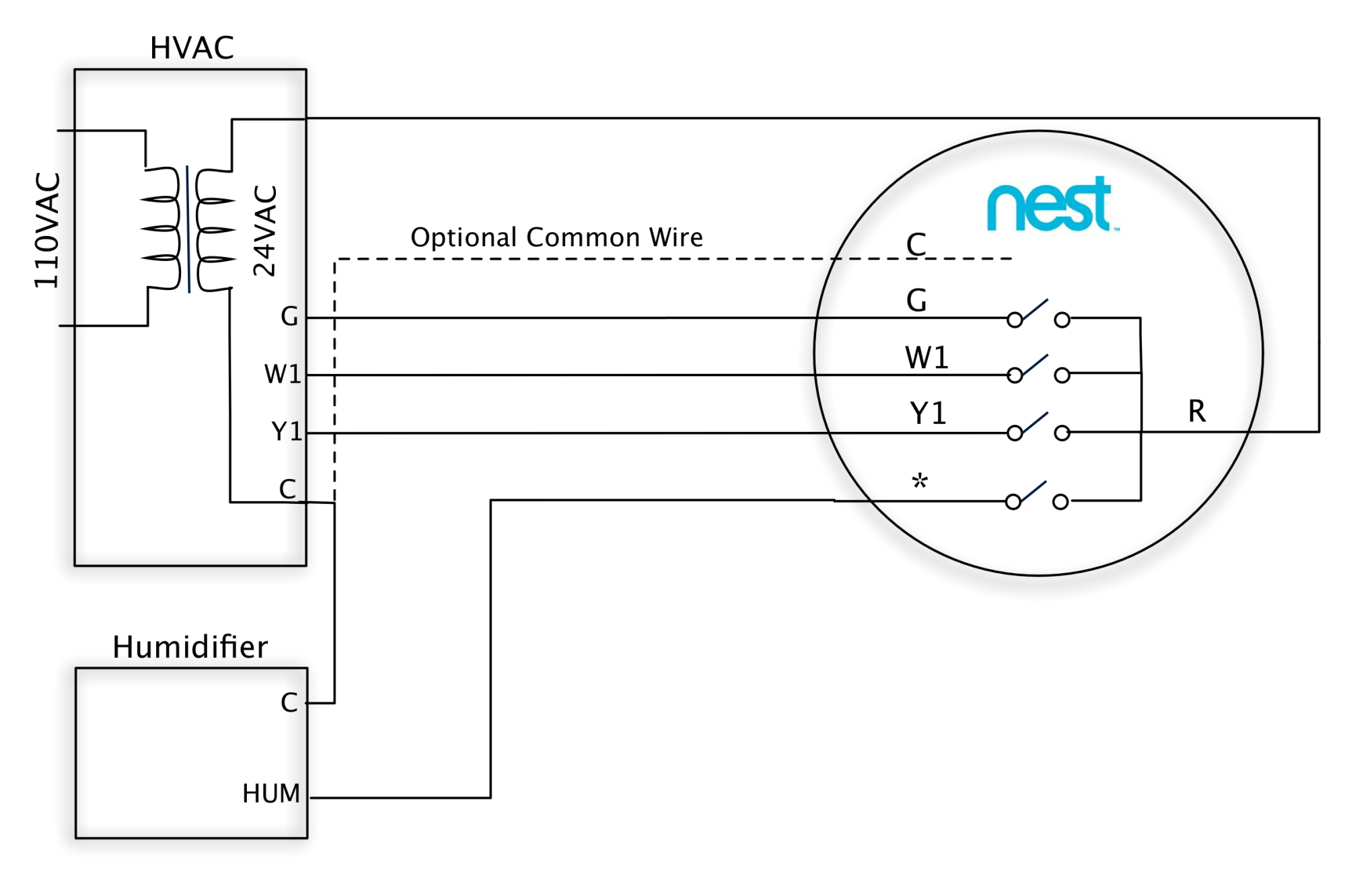 hight resolution of hight resolution of help connecting humidifiers and dehumidifiers to the 2nd and 3rd gen nest thermostat