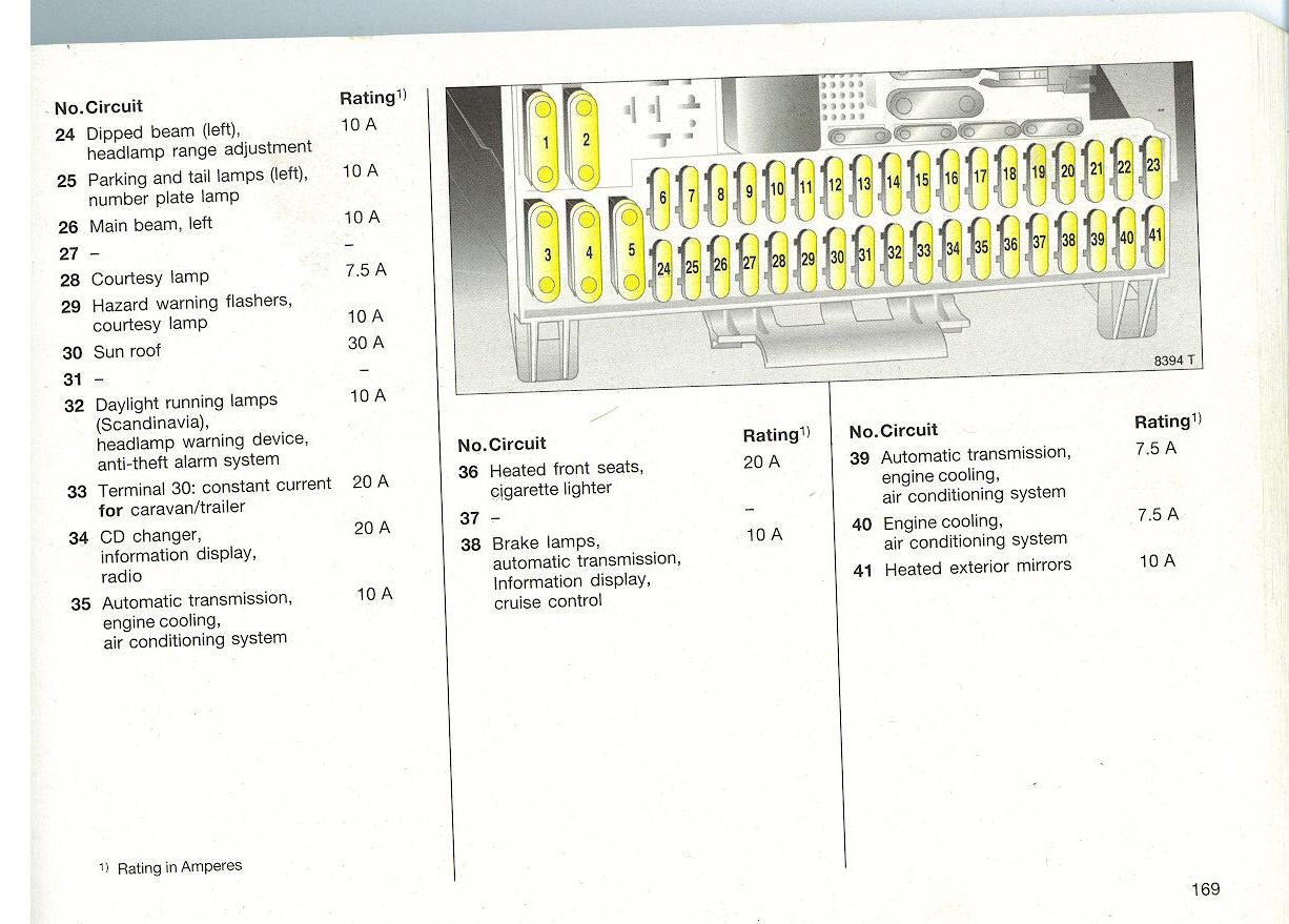 small resolution of mark 4 astra fuse box layout auto electrical wiring diagram rh hathorspa me vauxhall astra mark