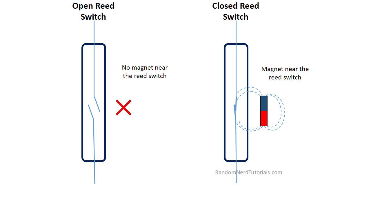 monitor your door using magnetic reed switch and arduino random spst switch wiring diagram mag ic reed switch wiring diagram [ 1280 x 720 Pixel ]