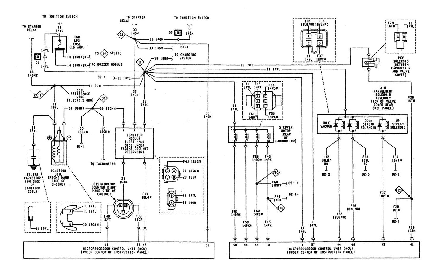 medium resolution of 2003 jeep wrangler ignition wiring wiring diagram go jeep yj ignition coil wiring diagram jeep yj ignition wiring diagram
