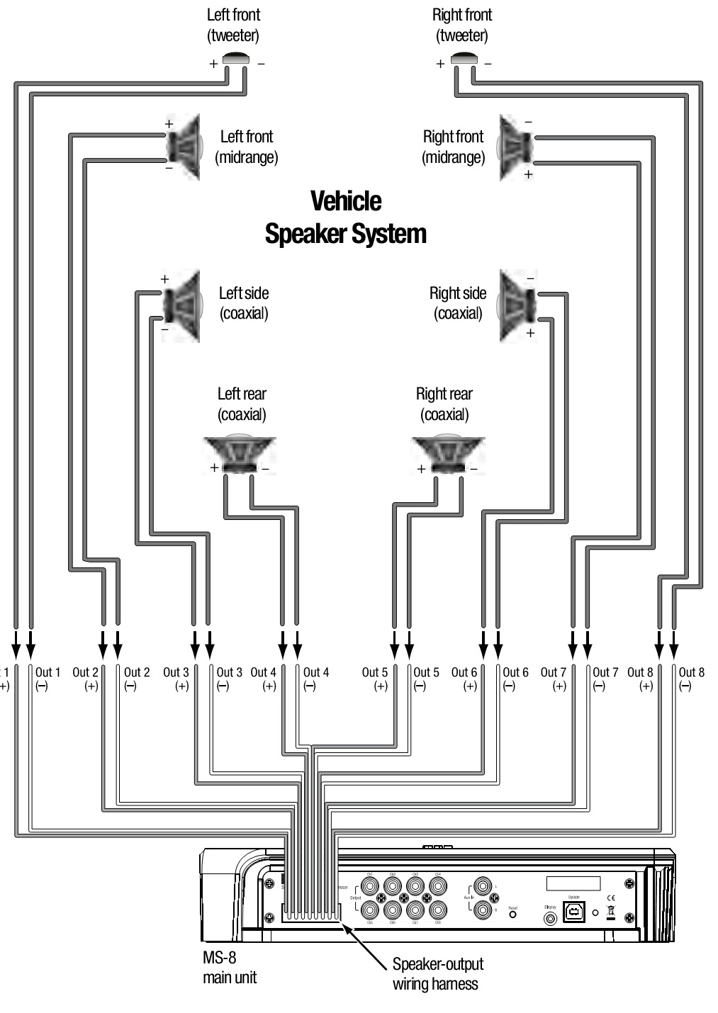 small resolution of 6 speakers 4 channel amp wiring diagram wiring diagrams lol 5 channel amp wiring diagram 6