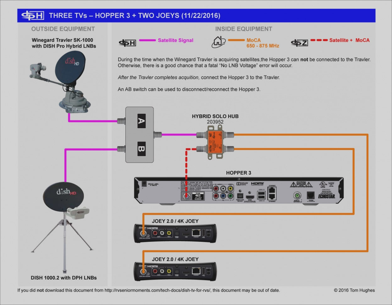 dish network cable diagrams auto electrical wiring diagram dish network cable diagrams [ 1247 x 970 Pixel ]