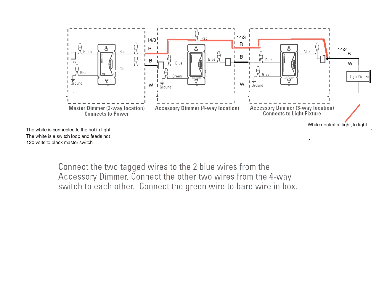 hight resolution of  electric 4 way z wave switch wiring diagram residential 4 way switch diagram electric nordyne nordyne electric furnace wiring diagram