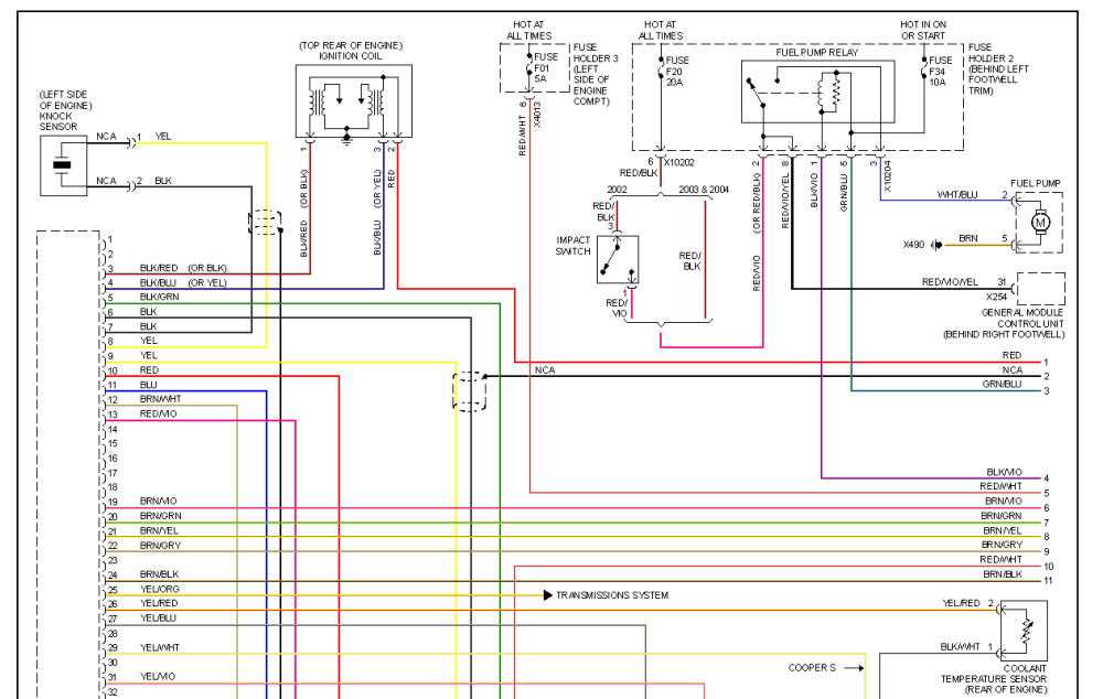 medium resolution of mini cooper 2004 wiring diagram wiring diagrams the 2004 mini cooper headlight wiring diagram