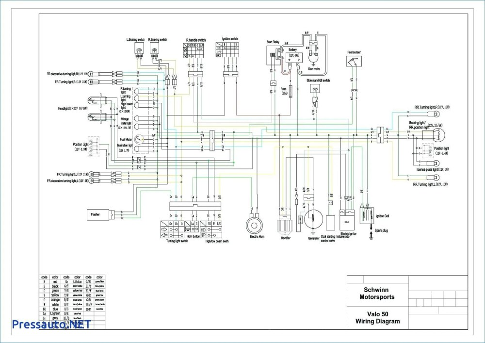 medium resolution of roketa 250 wiring diagram wiring diagram database250 atv wiring diagrams 21
