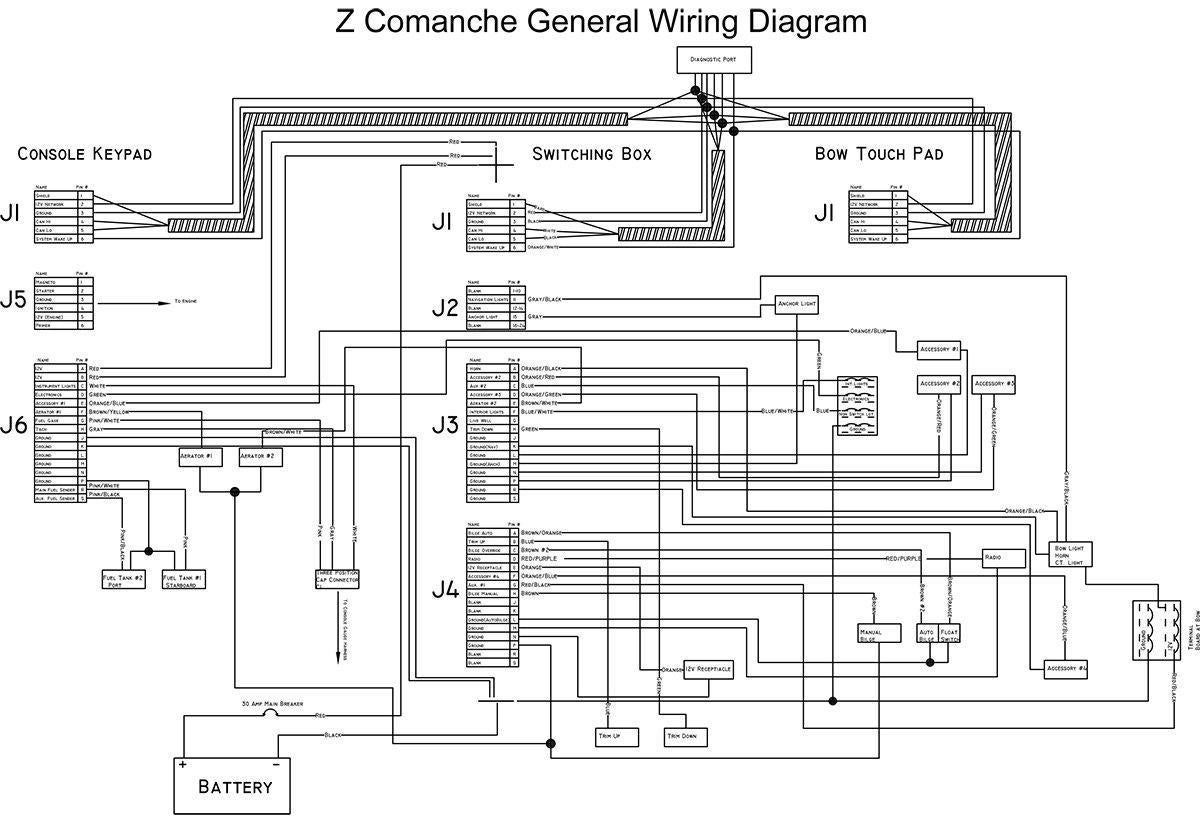 hight resolution of basic boat wiring diagram