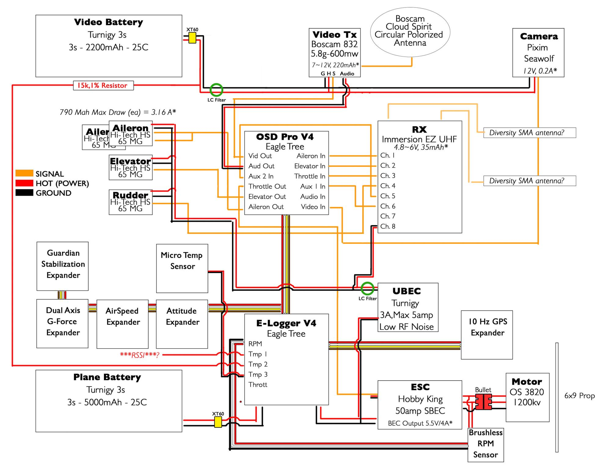 hight resolution of vector fpv wiring diagram wiring diagram data today fpv wiring diagrams page 8