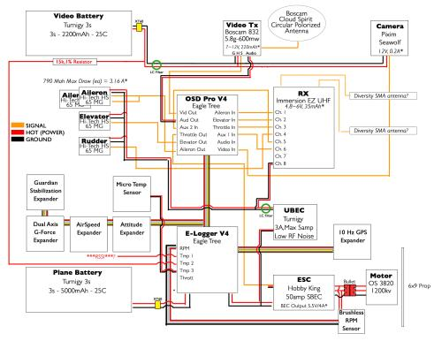 small resolution of vector fpv wiring diagram wiring diagram data today fpv wiring diagrams page 8