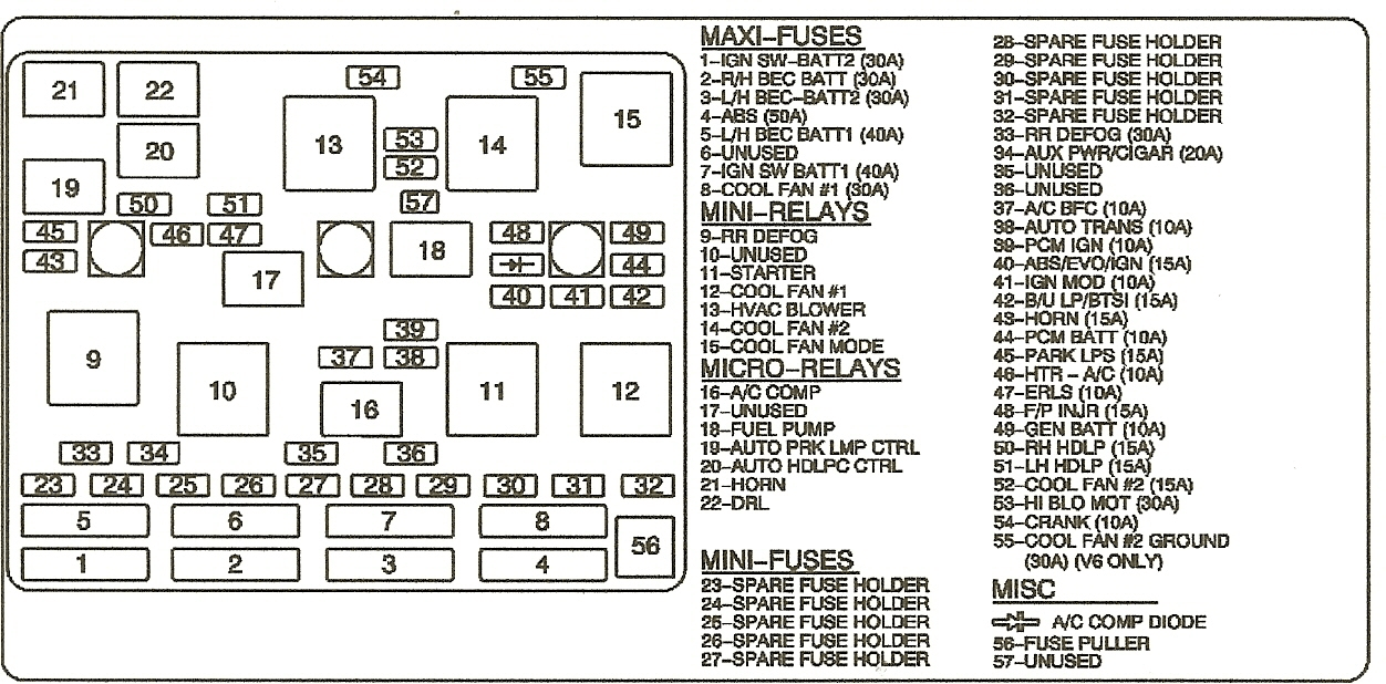04 Chevy Trailblazer Fuse Box Diagram