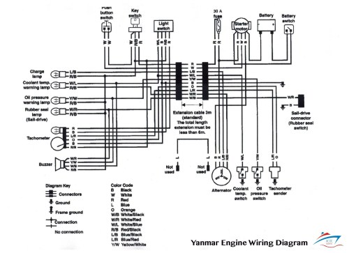 small resolution of boat gauge wiring diagram for tachometer