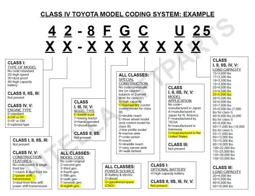 small resolution of toyota wiring color codes