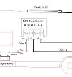 solar panels wiring diagram 3 schema diagram databasesolar panel installation for motorhomes and boats part 3 [ 2380 x 1191 Pixel ]
