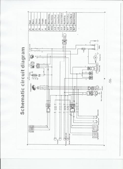 small resolution of taotao mini and youth atv wiring schematic