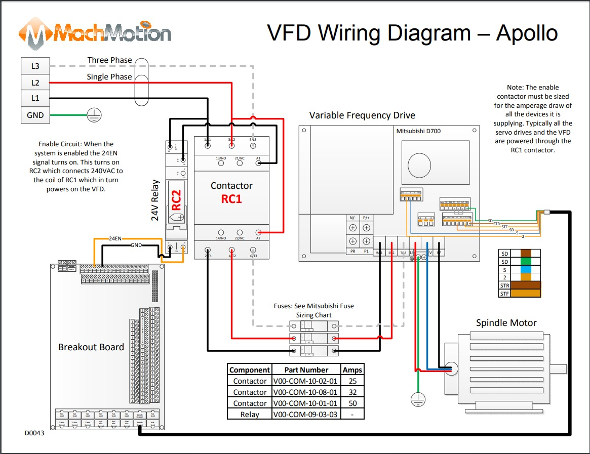 medium resolution of on off switch wiring to vfd spindle