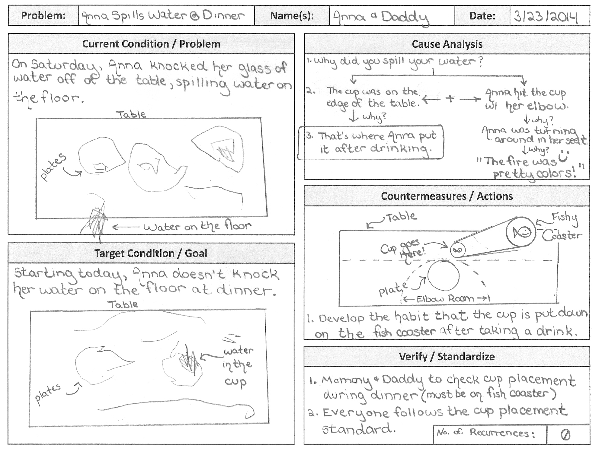 ️ Sample of problem solving. Sample Problems and Solutions. 2019-01-30