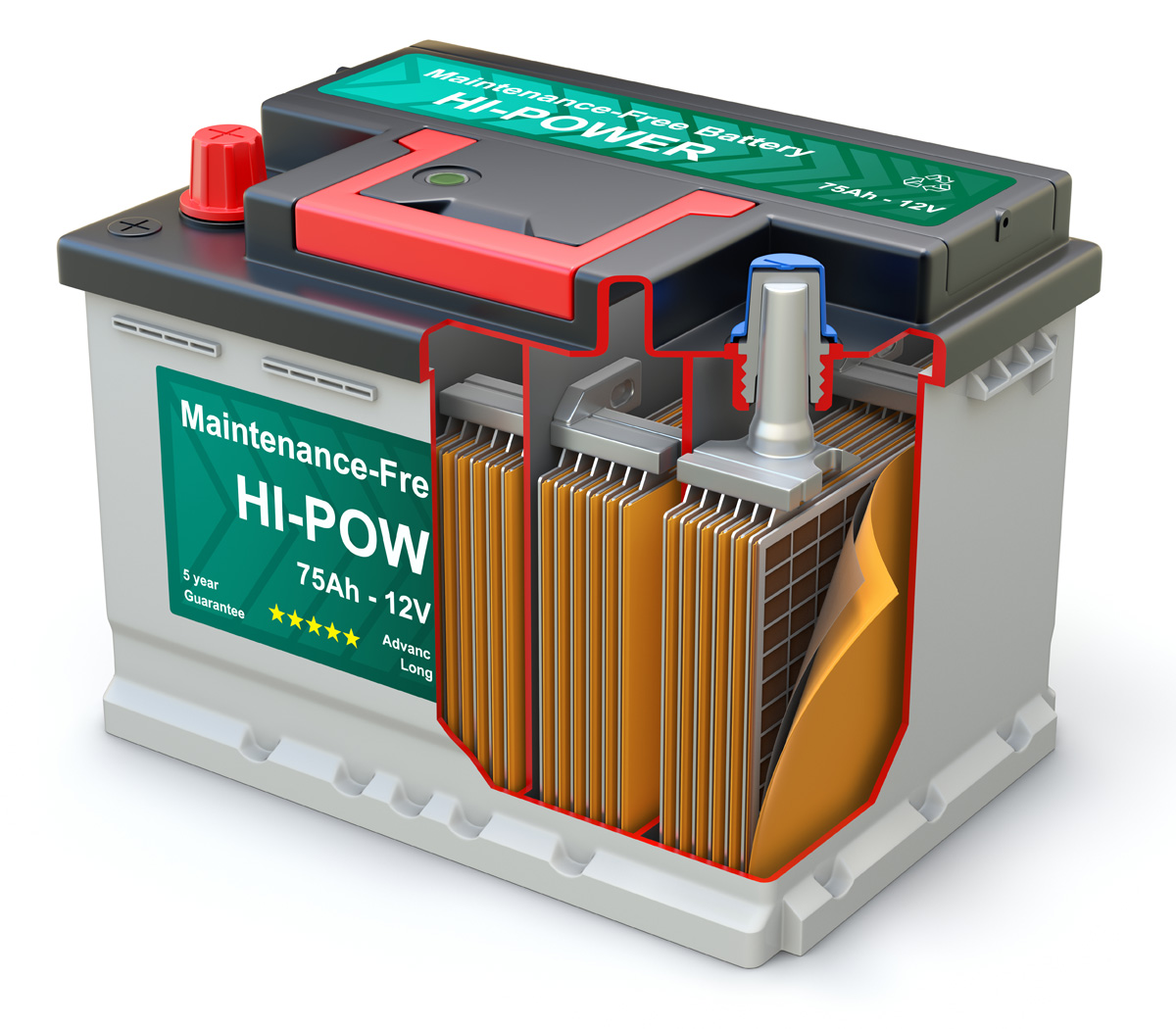 hight resolution of how lead acid batteries work