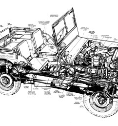 1948 willys jeep wiring diagram wiring diagram database willys cj2a jeep project [ 3121 x 2193 Pixel ]
