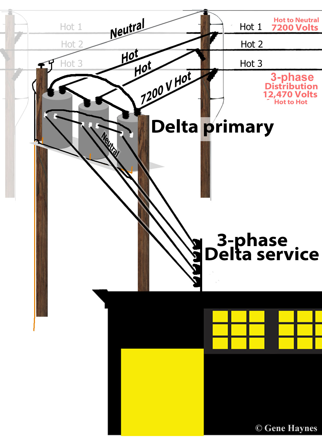 small resolution of hight resolution of 3 phase delta wye transformer wiring diagram