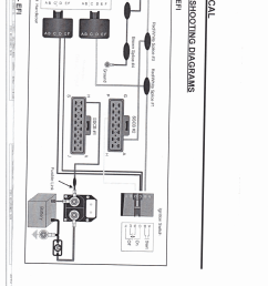 1999 polaris sportsman wiring diagram wiring diagram database mix polaris sportsman 500 wiring diagram sample [ 1802 x 2903 Pixel ]