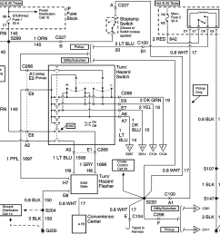 diagram 2003 chevy blazer abs wiring diagram database chevy blazer ecm connector diagram on 2001 chevy cavalier thermostat [ 3782 x 2664 Pixel ]