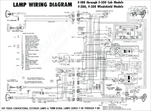 small resolution of dodge ram trailer wiring diagram download