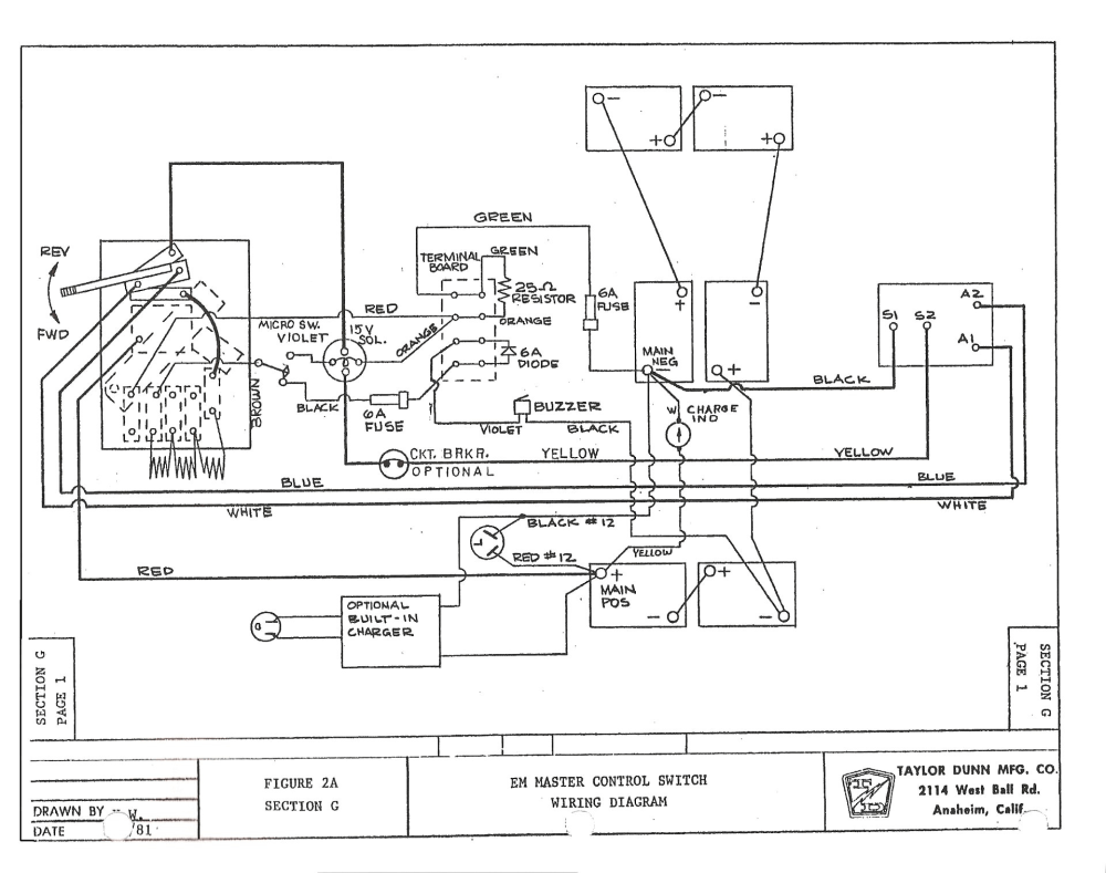 medium resolution of columbia car wiring diagram wiring diagram datasource wiring diagram for 1987 club car golf cart wiring diagram for par car golf cart