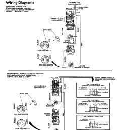 atwood water heater wiring diagram download [ 1220 x 1584 Pixel ]