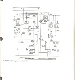 john deere 520 wiring diagram wiring diagram databasejohn deere gator 6x4 wiring diagram collection [ 1620 x 2165 Pixel ]