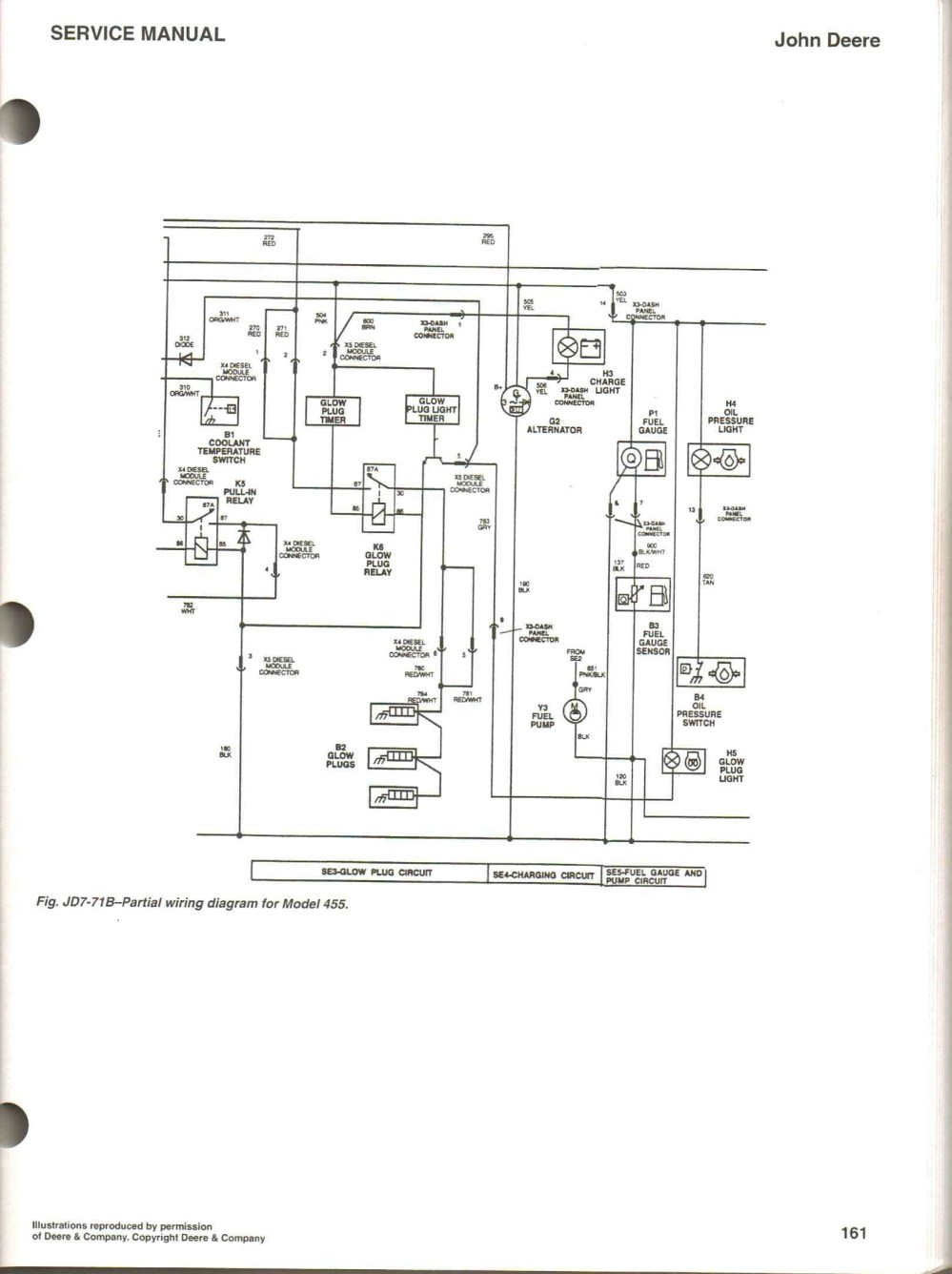 medium resolution of john deere 520 wiring diagram wiring diagram databasejohn deere gator 6x4 wiring diagram collection