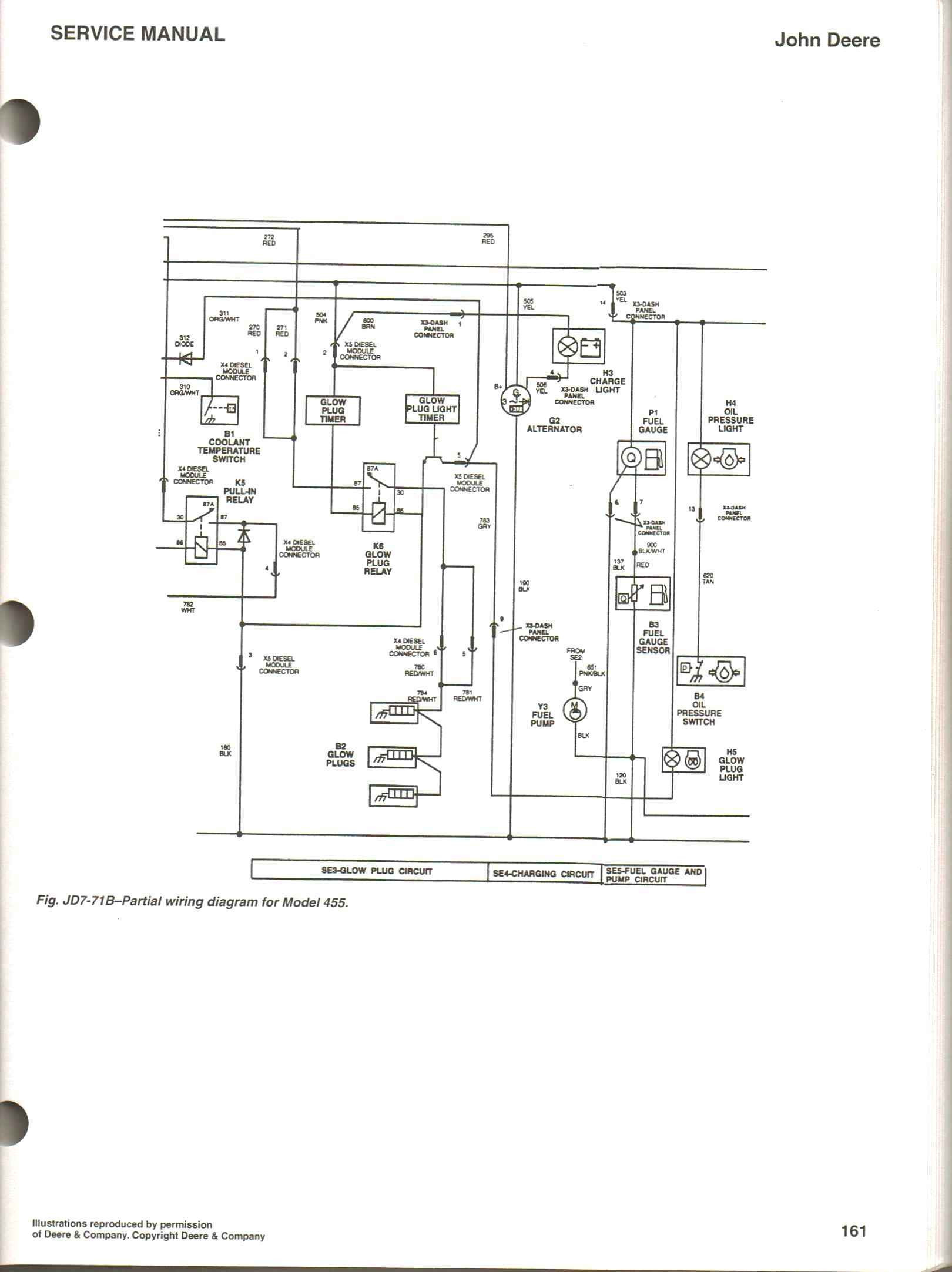 hight resolution of john deere 520 wiring diagram wiring diagram databasejohn deere gator 6x4 wiring diagram collection