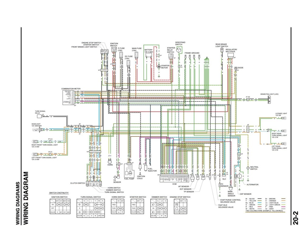 medium resolution of 2004 peterbilt wiring diagram data wiring diagram 2004 peterbilt 379 wiring diagram 2004 peterbilt wiring diagram