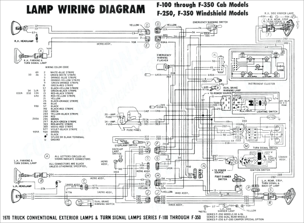 medium resolution of ford light wiring wiring diagram centre 2011 ford f 250 tail light wiring on