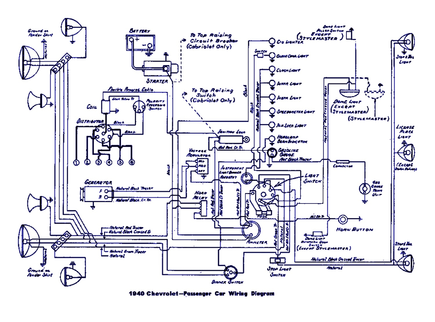 small resolution of typical golf cart wiring diagram wiring schematic symbols chart here39s a typical schematic of how such an eesb5v setup might look
