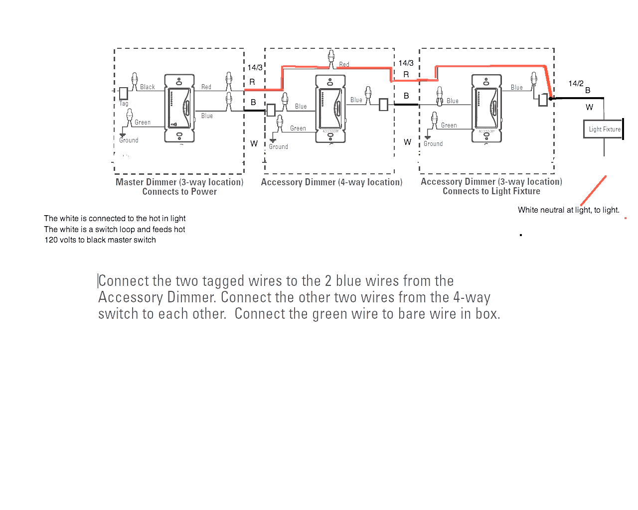 small resolution of hight resolution of lutron 4 way switch diagram wiring diagram log lutron maestro 4 way wiring