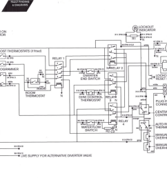 find out here steam boiler wiring diagram download [ 1152 x 772 Pixel ]