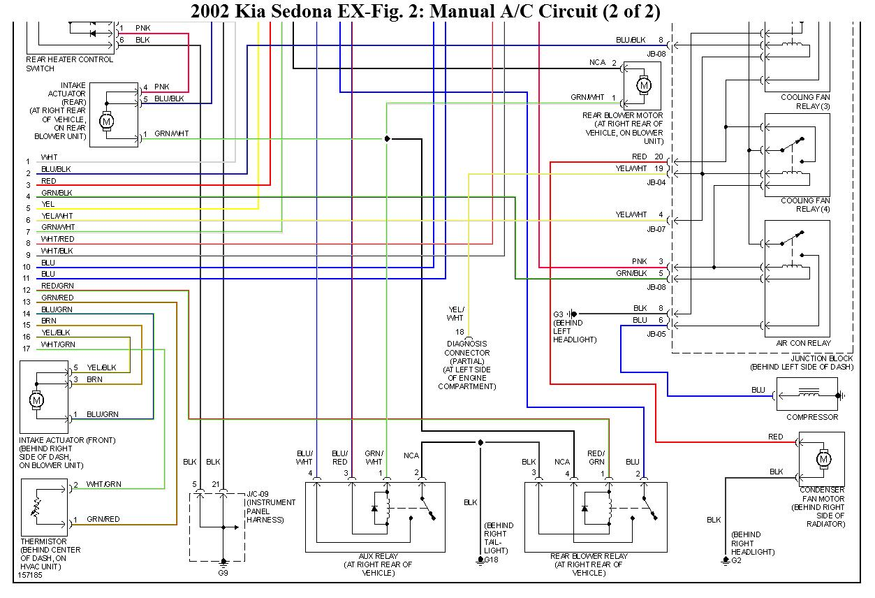 medium resolution of 2002 kia sedona engine schematics wiring diagram general home kia sedona headlight replacement further 2002 kia sedona parts diagram