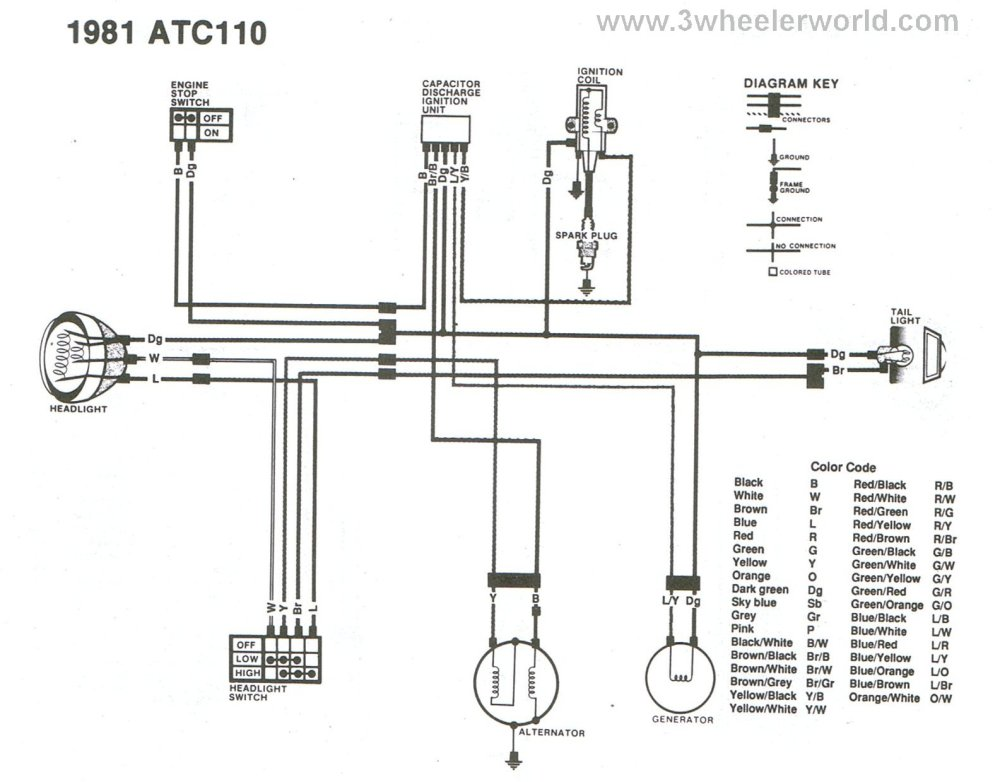 medium resolution of related with atc 70 wiring schematic