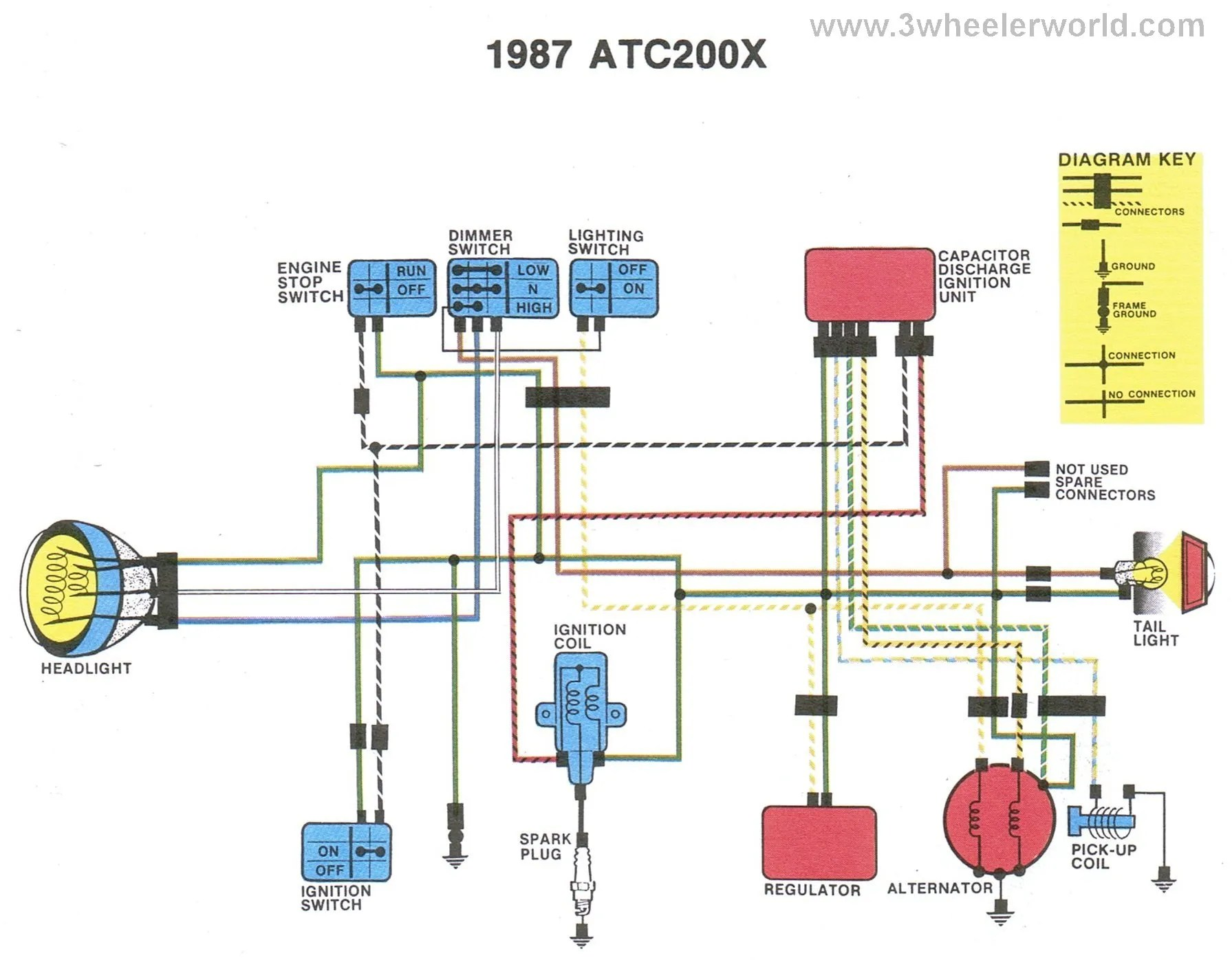 hight resolution of honda trx 200 ignition switch wiring diagram