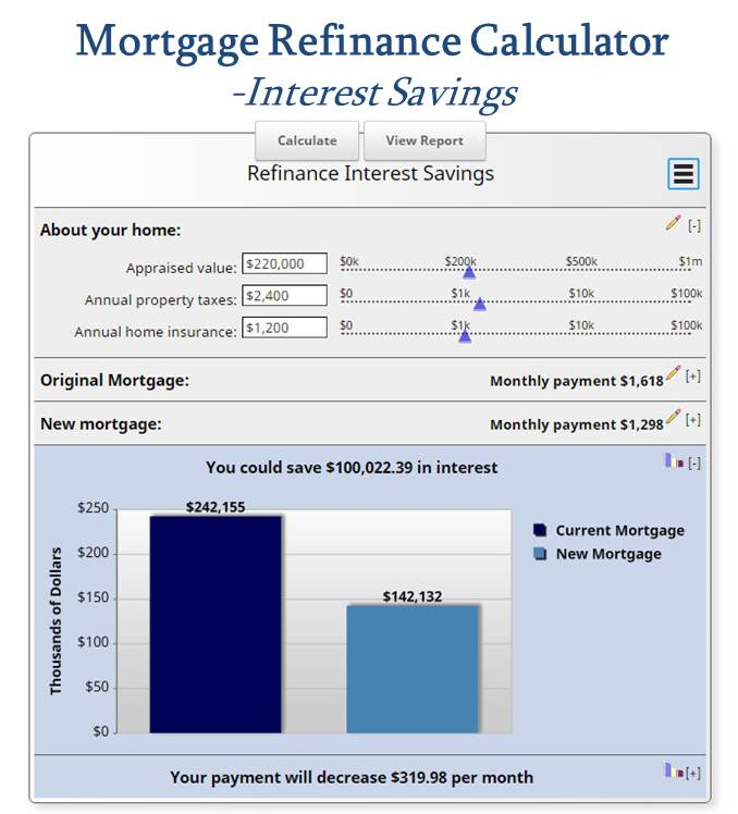 Mortgage Refinance Calculator Mls Mortgage