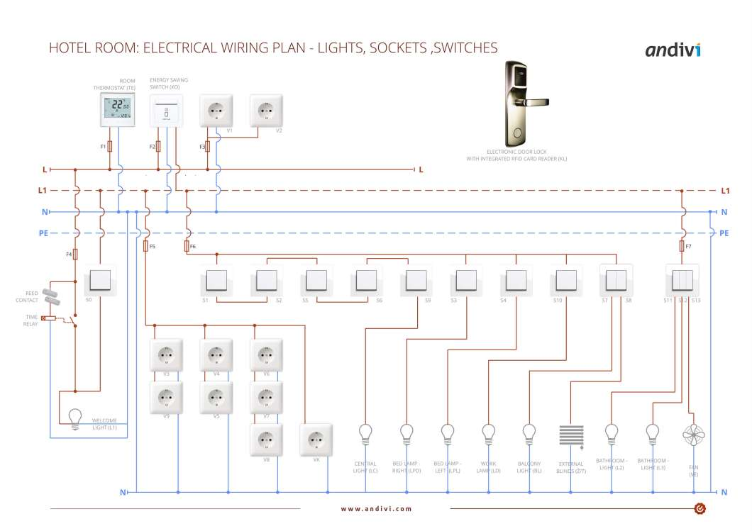 small resolution of living room diagram template www myfamilyliving com living room wiring diagram
