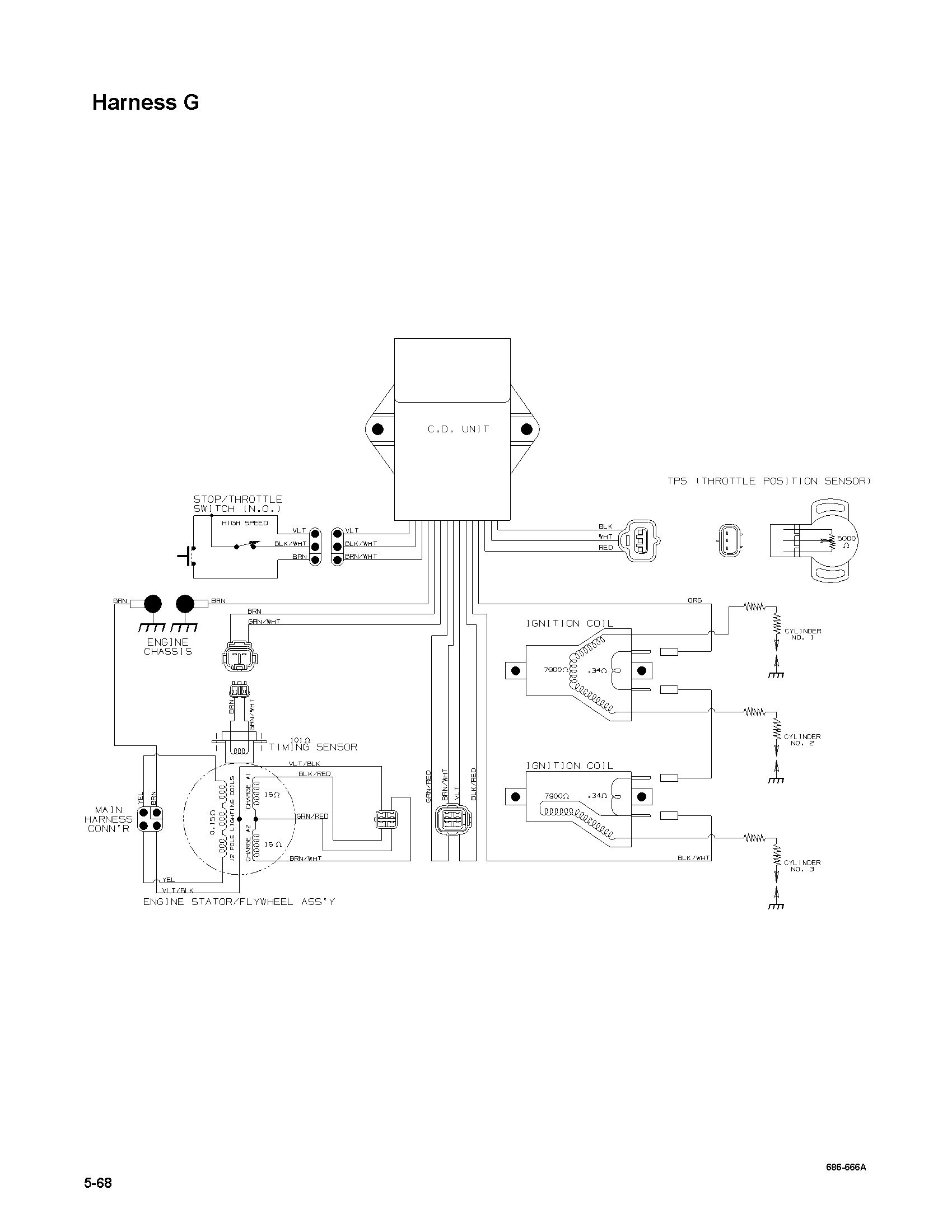 arctic cat cougar wiring diagram wiring diagram basic wiring diagram for 1996 arctic cat zrt 600 [ 1700 x 2200 Pixel ]