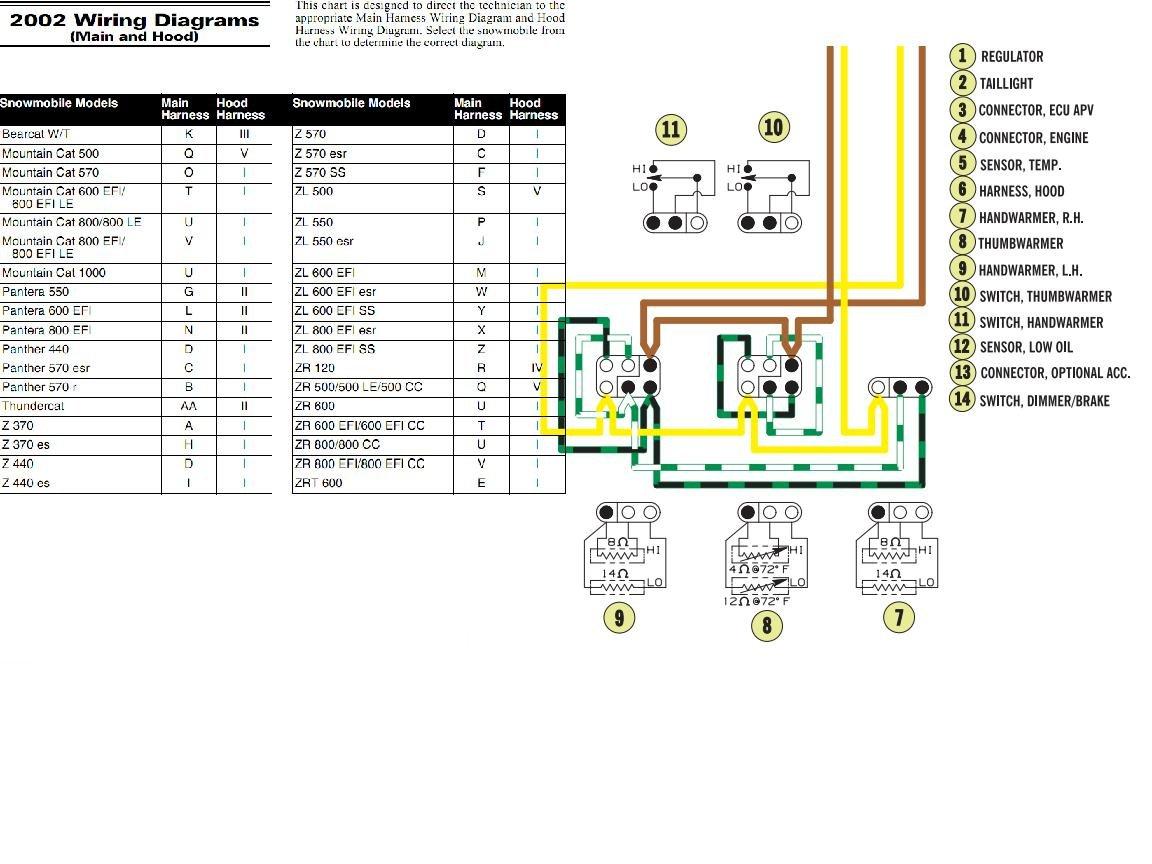 small resolution of hight resolution of 2000 arctic cat 600 wiring diagram guide about wiring diagram wiring diagram 2000