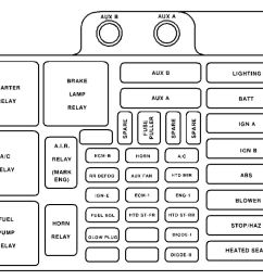 i need to know the fuse box layout for a 1992 ford explorer the electrical [ 1017 x 811 Pixel ]