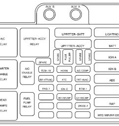tags freightliner m2 fuse panel location 2009 freightliner fuse panel diagram freightliner fuse identifier freightliner m2 electrical diagram  [ 1083 x 858 Pixel ]