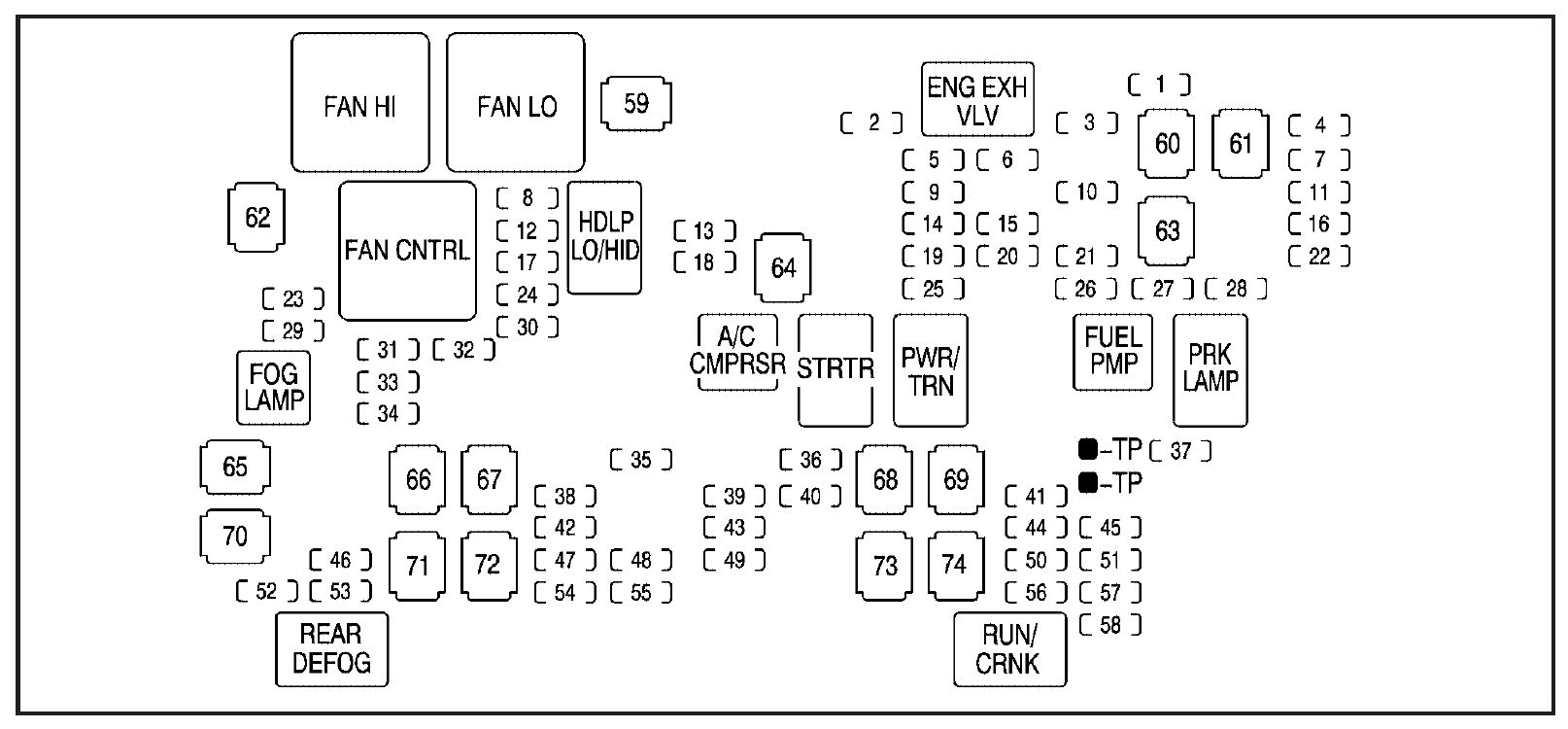 hight resolution of 2008 gmc sierra 2500hd fuse box diagrammedium resolution of gmc sierra fuse box engine compartment