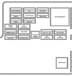fuse box pontiac g6 schema diagram database 2005 pontiac g6 fuse box location [ 1137 x 867 Pixel ]