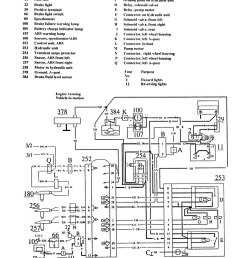 volvo 240 ignition wiring house wiring diagram symbols u2022 1993 volvo 240 radio wiring volvo [ 1003 x 1275 Pixel ]